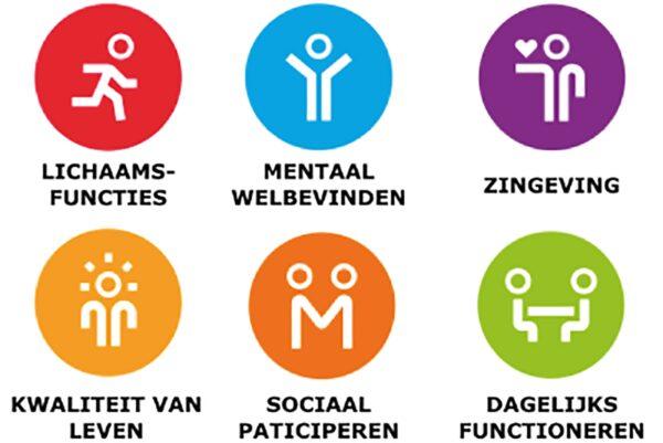 Willem Alexander en Maxima Postieve Gezondheid